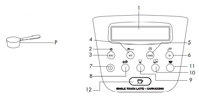 bảng điều khiển với các chức năng của Máy pha cà phê Delonghi Full Automatic Espresso ESAM4500 S