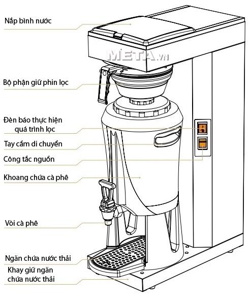 Máy pha cà phê Coffee Queen Mega Gold