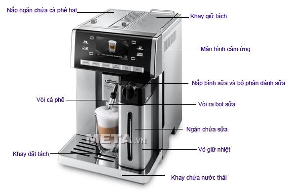 Hình ảnh chi tiết các bộ phận của máy pha cà phê DeLonghi ESAM6900.M