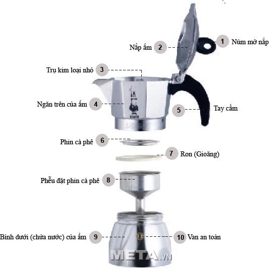 Cấu tạo của ấm pha cà phê Bialetti Dama Nuova 3TZ BCM-2152: