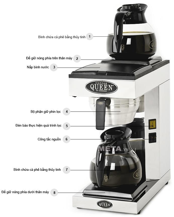 Hình ảnh chi tiết các bộ phận của máy lọc cà phê Coffee Queen M2