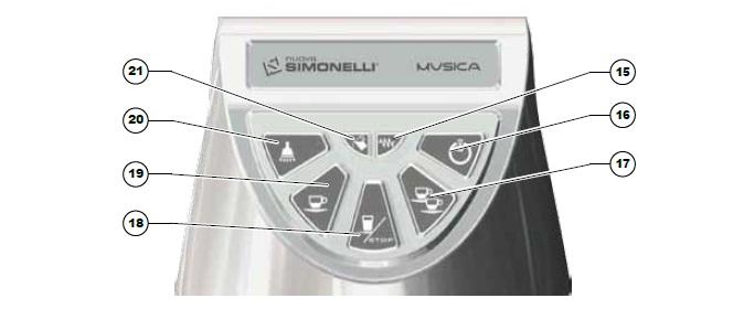 Bảng điều khiển của máy pha cà phê Nuova Simonelli Musica Lux
