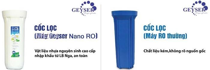 So sánh cốc lọc máy Geyser Nano RO với máy RO thường