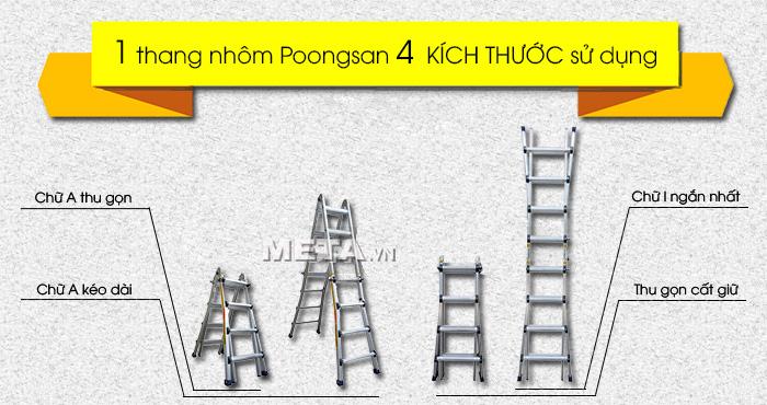Thang nhôm Poongsan PS-43 có thể thu gọn 1,96m nên dễ dàng di chuyển và cất giữ.