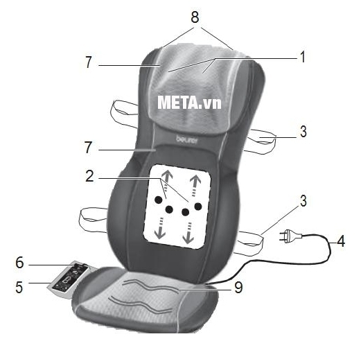 Cấu tạo của ghế massage 3D hồng ngoại Beurer MG295