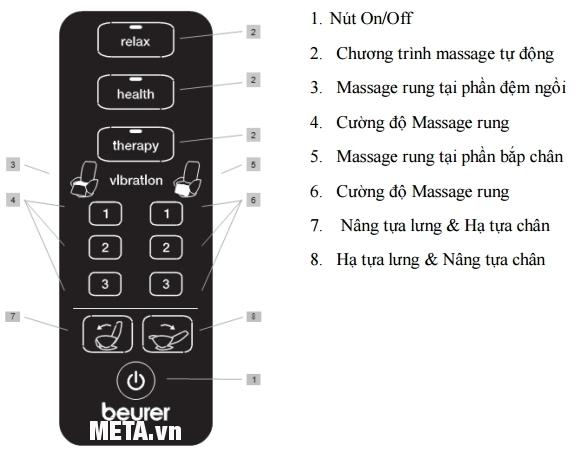 Cấu tạo bảng điều khiển của ghế massage toàn thân Beurer MC3800