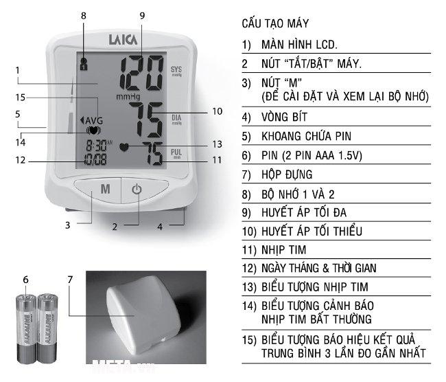 Cấu tạo máy đo huyết áp cổ tay Laica BM1006