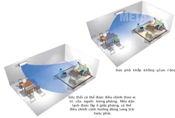 Làm mát toàn bộ căn phòng với điều hòa 1 chiều 22000 BTU Daikin FTNE60MV1V/RNE60MV1V.