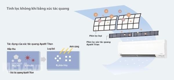 Apatit Titan lọc sạch không khí mang đến không gian trong lành cho cả gia đình.