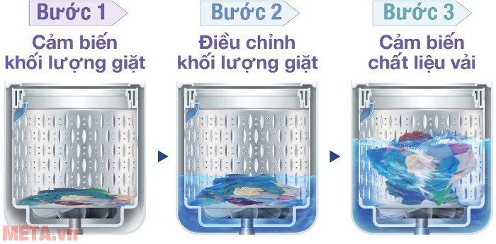 Máy giặt cửa trên 13kg Hitachi SF- 130XTV tiết kiệm điện nước hiệu quả nhờ cảm biến Eco 3 bước