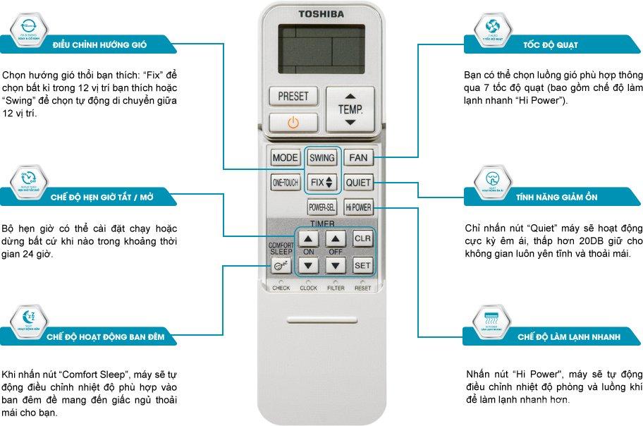 Điều hòa 1 chiều Inverter 12000 BTU Toshiba H13BKCVG-V có điều khiển từ xa tiện lợi