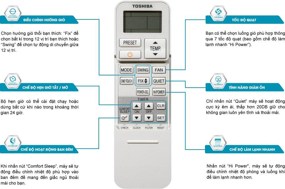 Điều hòa 1 chiều Inverter 18000 BTU Toshiba H18BKCVG-V có điều khiển từ xa tiện lợi