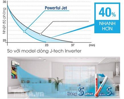Điều hòa Sharp AH-X12SEW 1.5HP có công nghệ Inverter