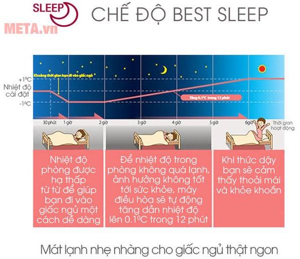 Điều hòa 1 chiều Inverter 18000 BTU Sharp AH-X18SEW có chế độ Best Sleep cho bạn ngủ ngon