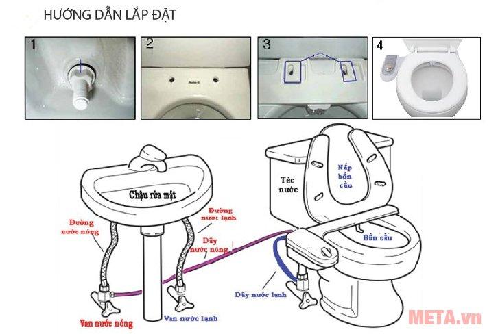 Mô phỏng cách lắp đặt thiết bị vệ sinh