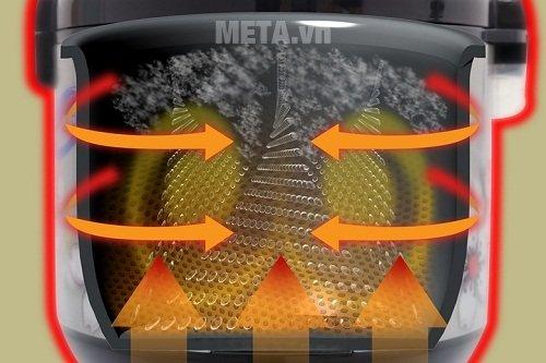 Nồi cơm điện Sharp KS-R23STV - 2.2 lít có nhiệt lượng tỏa đều, giúp cơm nhín nhanh