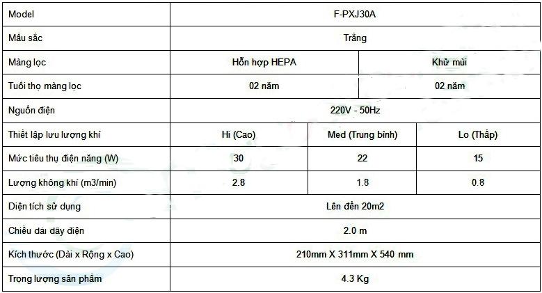 Thông số máy lọc không khí Panasonic F-PXJ30A