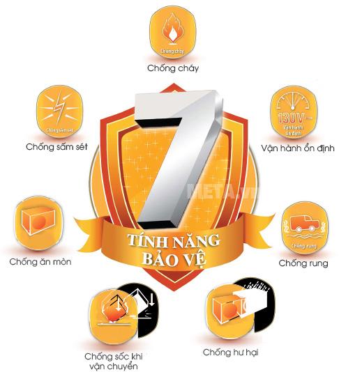 Máy có 7 chế độ bảo vệ giúp bạn an tâm sử dụng