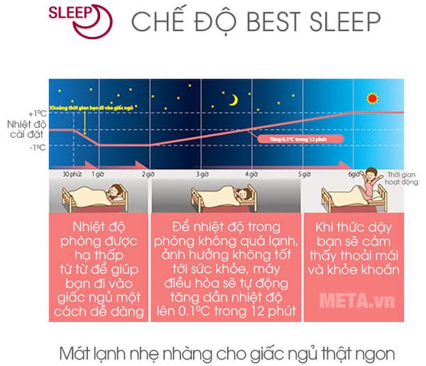 Máy đem lại giấc ngủ ngon cho người sử dụng