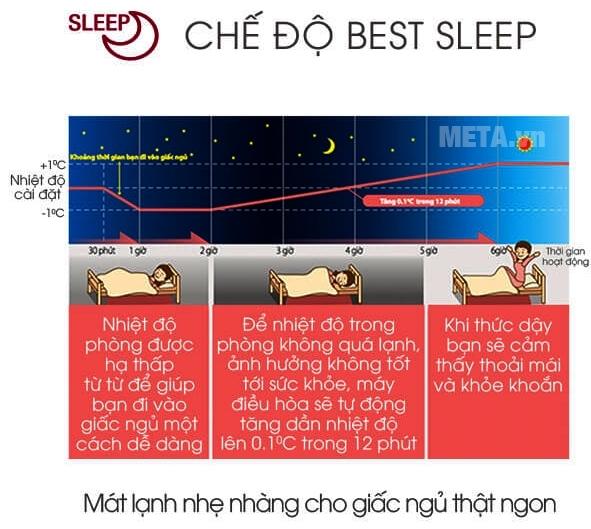 Chế độ ngủ đem lại cảm giác thư thái đưa người dùng vào giấc ngủ sâu