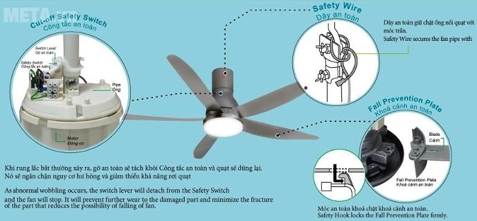 Quạt trần KDK U60FW thiết lập công tắc an toàn cho người dùng
