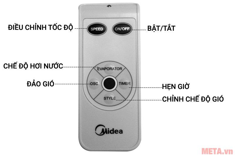 Remote của máy làm mát Midea AC120-16AR