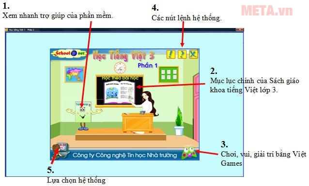 Mô tả các chức năng chính thể hiện trên giao diện phần mềm Dạy Tiếng Việt lớp 3, phần I.