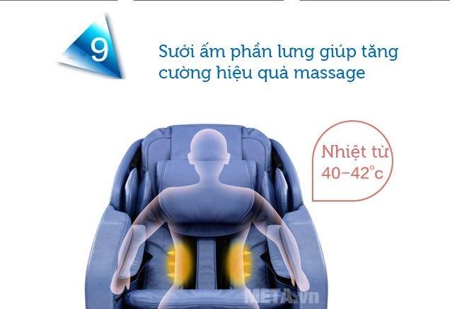 Hệ thống sưởi ấm phần lưng giúp quá trình lưu thông máu diễn ra hiệu quả