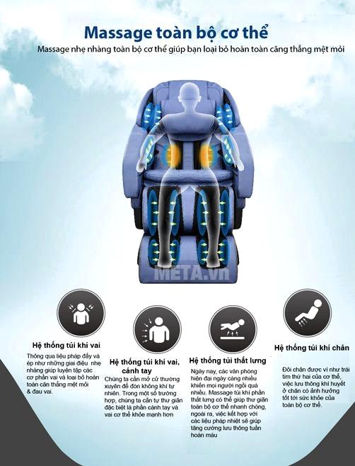 Hệ thống túi vai hỗ tối ưu hóa trong việc massage thư giãn