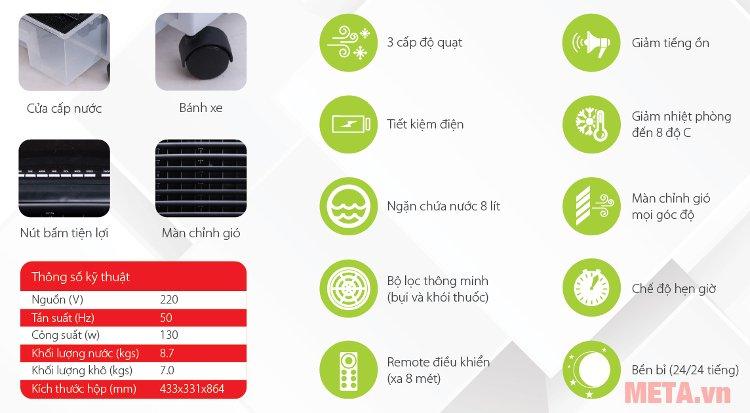 Các tính năng của quạt làm mát không khí Perfect AC79