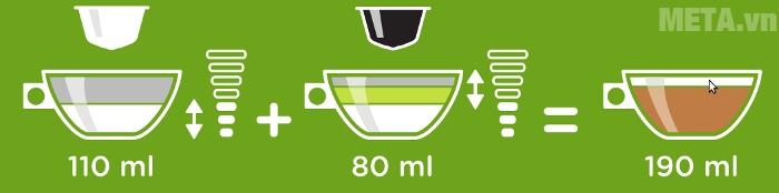 Green Tea Latte đúng điệu từ viên nén cà phê Capsule vị trà xanh sữa Nescafe Dolce Gusto