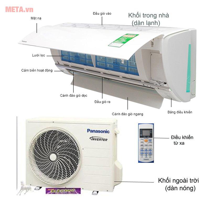 Cấu tạo điều hòa Panasonic 2 chiều Inverter 18.000 BTU CU/CS-E18RKH-8