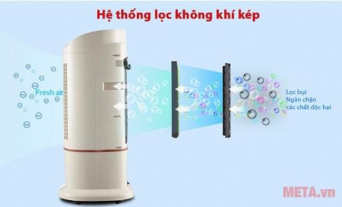 Quạt có hệ thống lọc không khí kép lọc bụi, ngăn chặn các chất độc hại