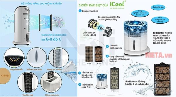 Các đặc điểm đặc biệt của máy làm mát không khí ICool IC-03