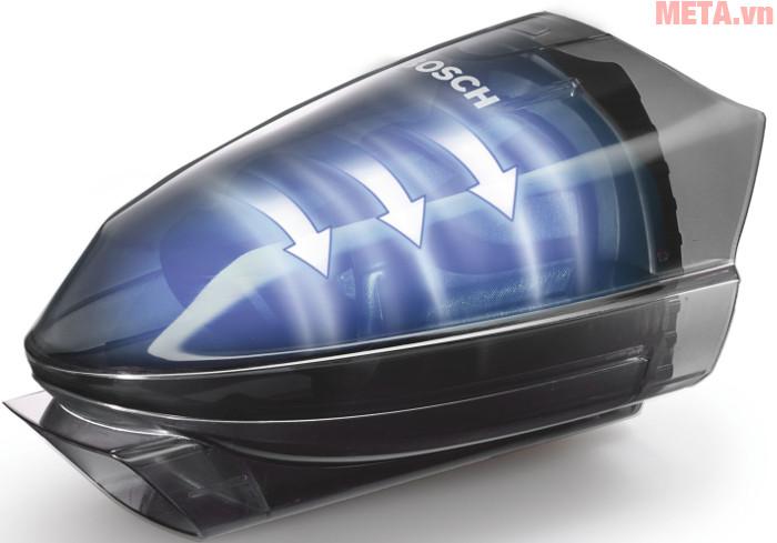 Máy gia đình hút bụi Bosch BHN14090 giúp ngôi nhà cảu bạn luôn sạch sẽ