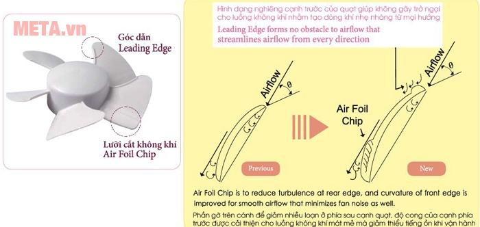 Quạt thông gió 5 cánh hoạt động mạnh mẽ, giúp hút gió triệt để