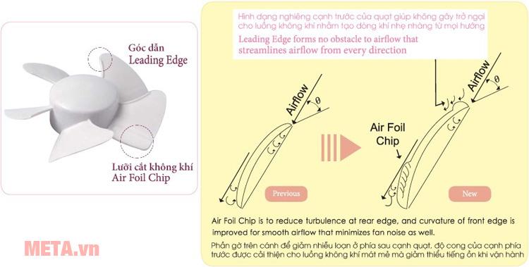 Quạt hút gắn kính 20WUD giúp cho luồng không khí thông thoáng