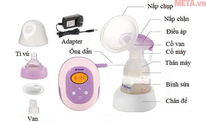 Cấu tạo các bộ phận của máy hút sữa có massage Richell RC98905