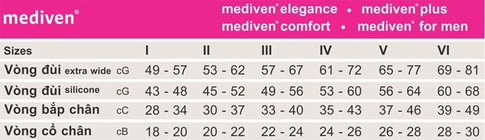 Bảng size quy đổi kích thước vớ y khoa Mediven Comfort
