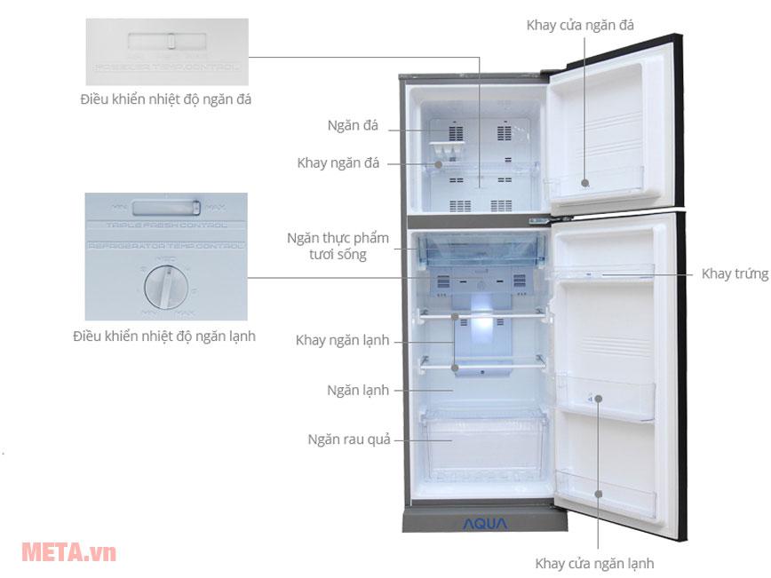 Cấu tạo tủ lạnh
