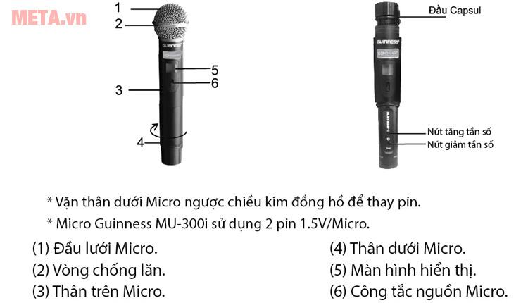 Hướng dẫn sử dugnj micro Guinness MU 300I