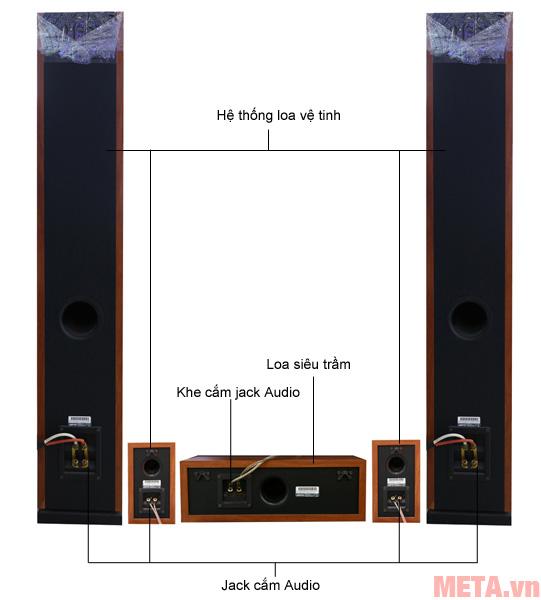 Jamo S628 HCS mặt sau