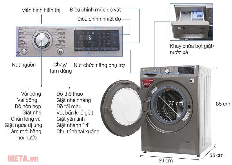 Thông tin cần biết của máy giặt cửa ngang