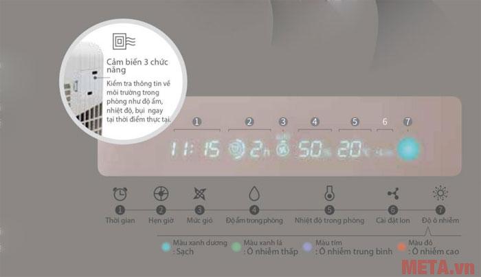 Màn hình hiển thị đầy đủ các chức năng hoạt động của máy
