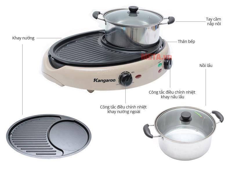 Cấu tạo các bộ phận của bếp