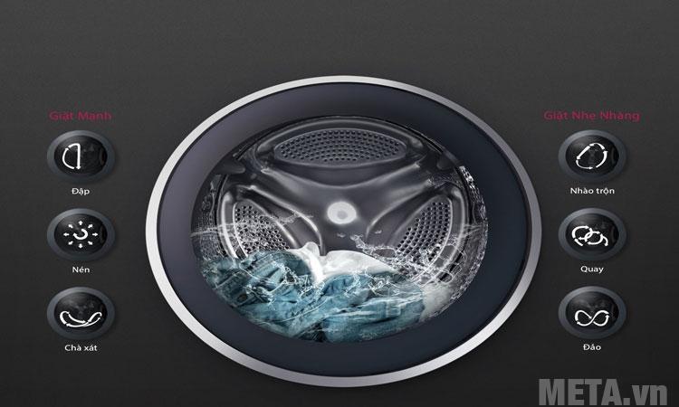 Công nghệ 6 bước giặt
