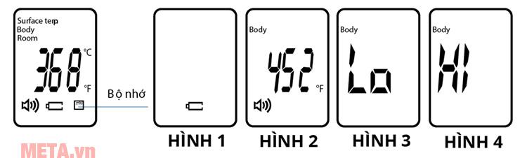 Sử dụng nhiệt kế đo trán Laica