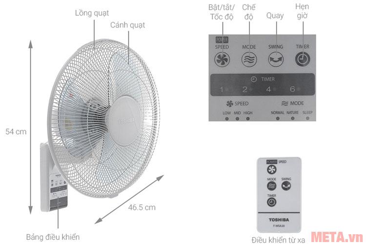 Cấu tạo các bộ phận của quạt treo Toshiba F-WSA20(H)VN