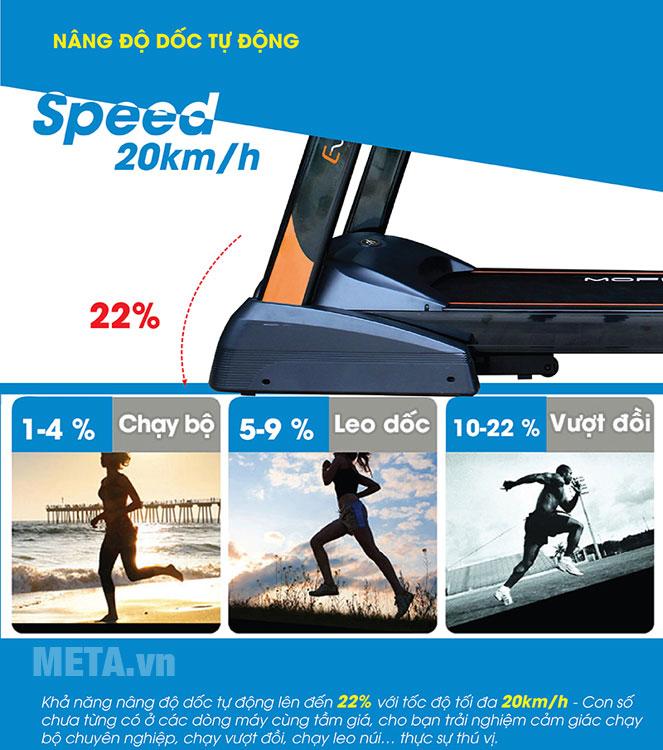 Máy chạy bộ nâng độ dốc tự động tới 22%