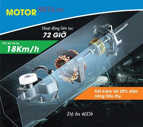 Máy chạy điện cao cấp MOFIT SENIOR6910